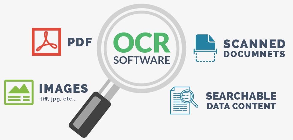 BigMIND Solves This Problem With Its Optical Character Recognition Software Which Not Only Converts Any Scanned Document Into Searchable Data